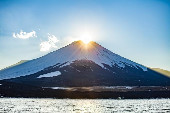 初日の出と富士山を一緒に拝めるおすすめスポット17選