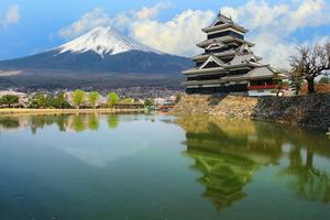 【長野】松本市でランキング上位のホテル10選!楽しい旅はホテル選びから