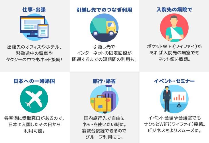 国内ポケットWiFi(ワイファイ)レンタルサービスの利用シーン